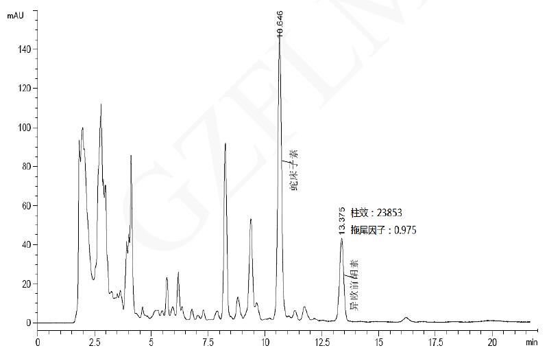 天麻丸中异欧前胡素和蛇床子素的测定-色谱柱选购,菲